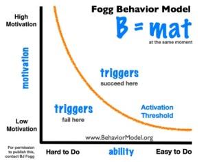 Behaviour1